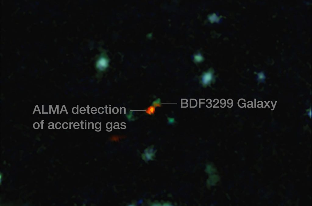 ALMA observa, por primera vez, cómo se forman las galaxias en el universo temprano