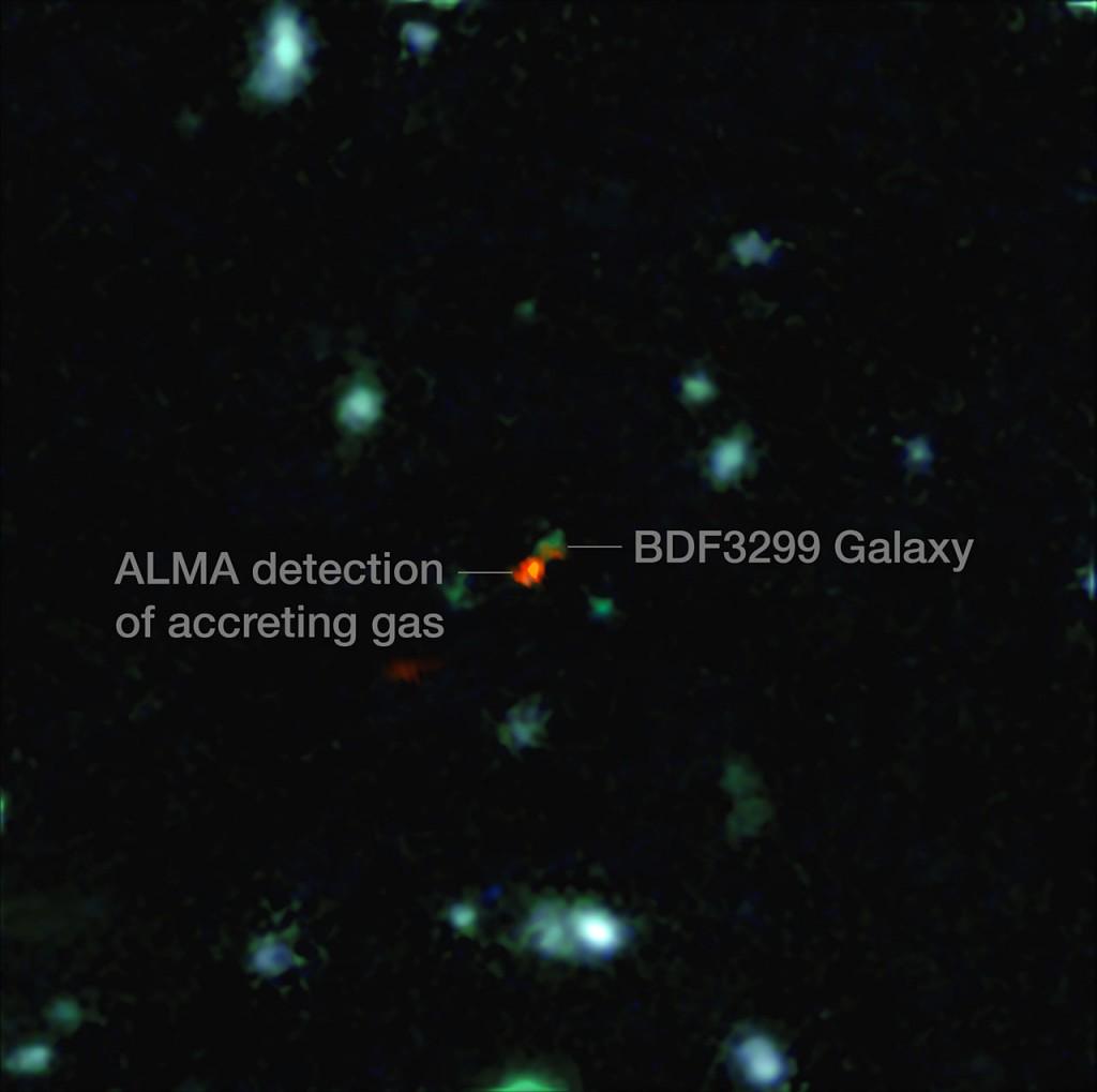 ALMA observa cómo se forman las galaxias en el universo temprano (con anotaciones)