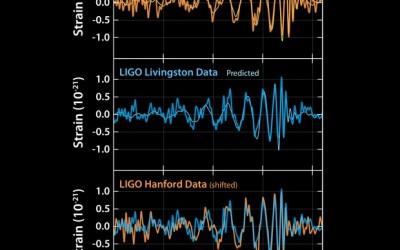 La detección de ondas gravitatorias abre una ventana al Universo más violento Vie, 12/02/2016