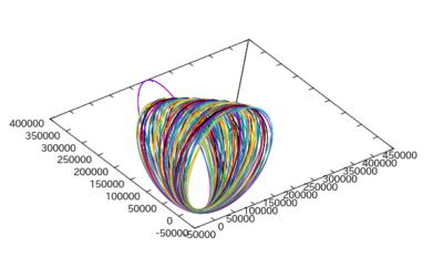 La Sonda japonesa Akatsuki cumple 100 órbitas alrededor de Venus